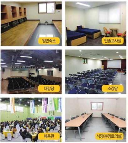 일반숙소,인솔교사실,대강당, 소강당, 체육관,식당(분임토의실)