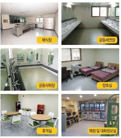 배식장 ,공동세면장, 공동샤워장, 양호실 , 휴게실, 매점 및 대화정보실